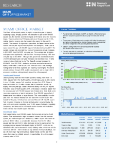 Miami Q17 Office Market: Miami Warehouse Space: Commercial and Industrial Real Estate