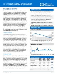 Commercial and Industrial Real Estate Market Report - Palm Beach, South Florida